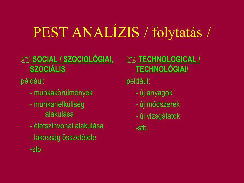 PEST ANALÍZIS / folytatás /  SOCIAL / SZOCIOLÓGIAI, SZOCIÁLIS például: - munkakörülmények - munkanélküliség alakulása - életszínvonal alakulása - lak
