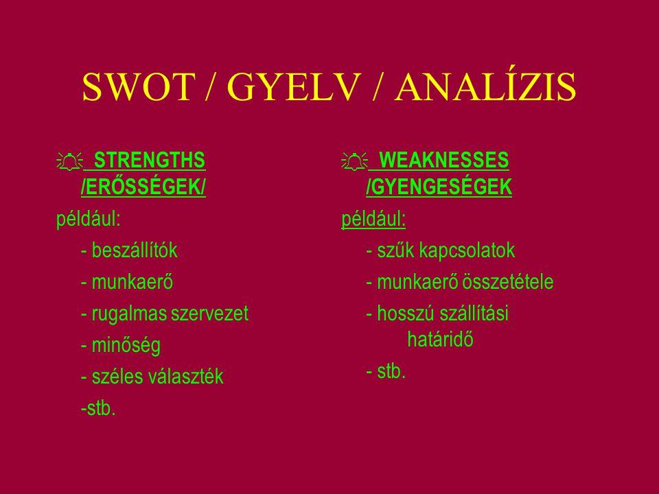 SWOT / GYELV / ANALÍZIS  STRENGTHS /ERŐSSÉGEK/ például: - beszállítók - munkaerő - rugalmas szervezet - minőség - széles választék -stb.  WEAKNESSES