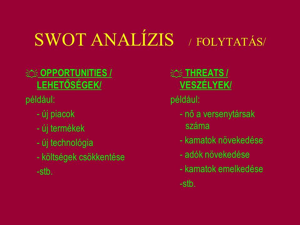 SWOT ANALÍZIS / FOLYTATÁS/  OPPORTUNITIES / LEHETŐSÉGEK/ például: - új piacok - új termékek - új technológia - költségek csökkentése -stb.  THREATS