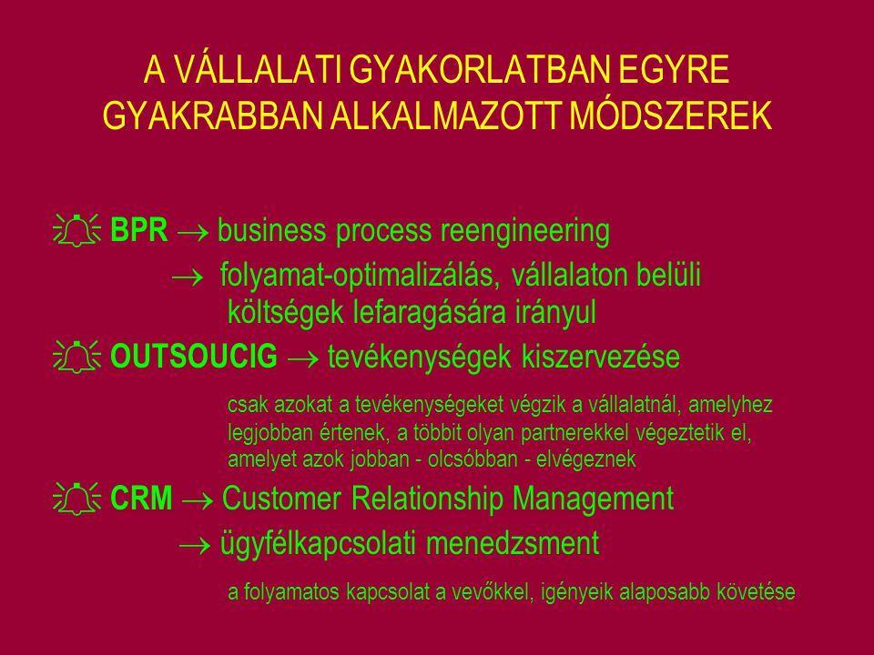 A VÁLLALATI GYAKORLATBAN EGYRE GYAKRABBAN ALKALMAZOTT MÓDSZEREK  BPR  business process reengineering  folyamat-optimalizálás, vállalaton belüli köl
