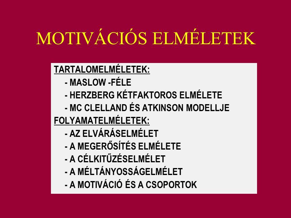 TARTALOMELMÉLETEK: - MASLOW -FÉLE - HERZBERG KÉTFAKTOROS ELMÉLETE - MC CLELLAND ÉS ATKINSON MODELLJE FOLYAMATELMÉLETEK: - AZ ELVÁRÁSELMÉLET - A MEGERŐ