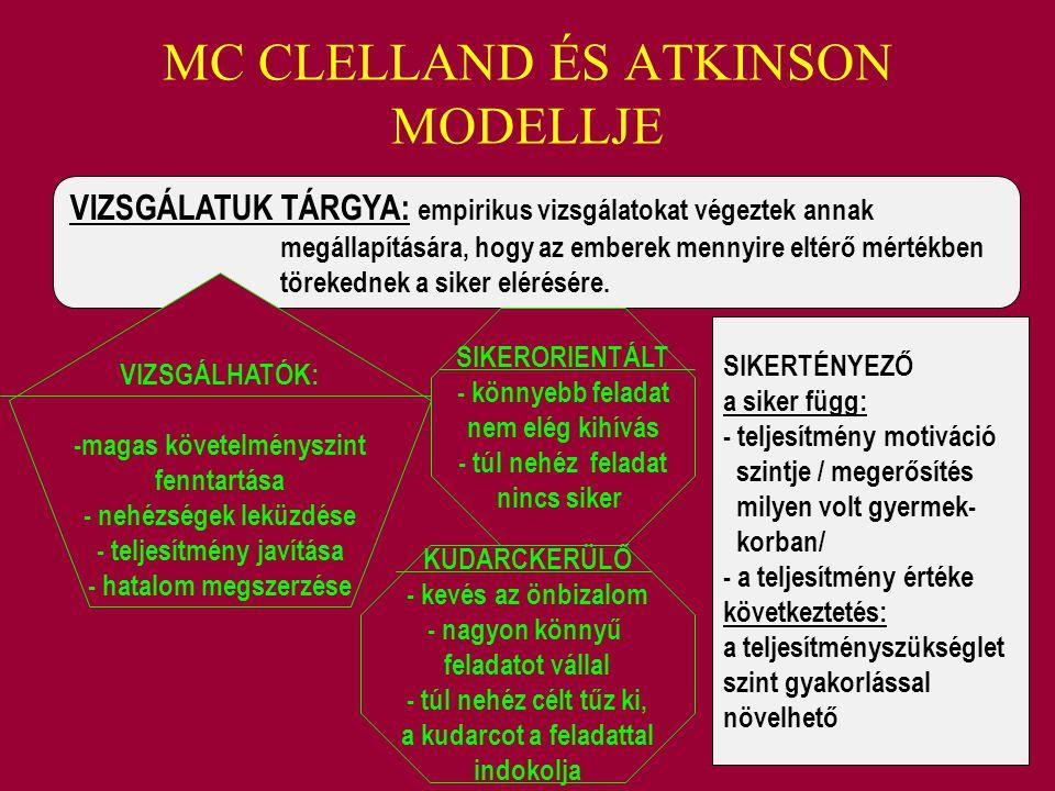 MC CLELLAND ÉS ATKINSON MODELLJE VIZSGÁLATUK TÁRGYA: empirikus vizsgálatokat végeztek annak megállapítására, hogy az emberek mennyire eltérő mértékben