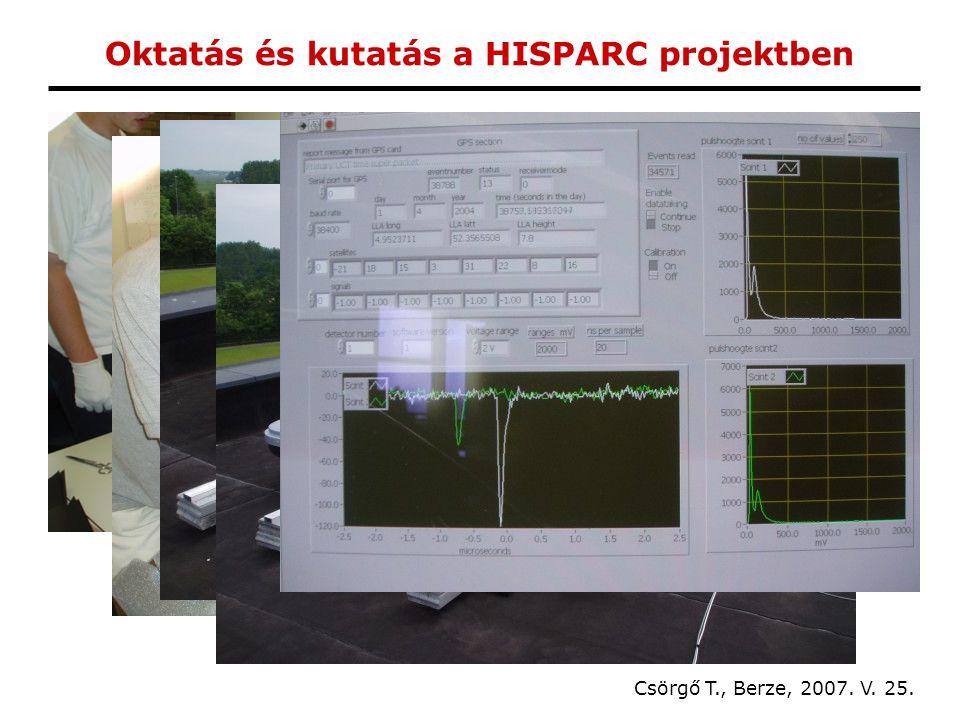 Oktatás és kutatás a HISPARC projektben Csörgő T., Berze, 2007. V. 25.