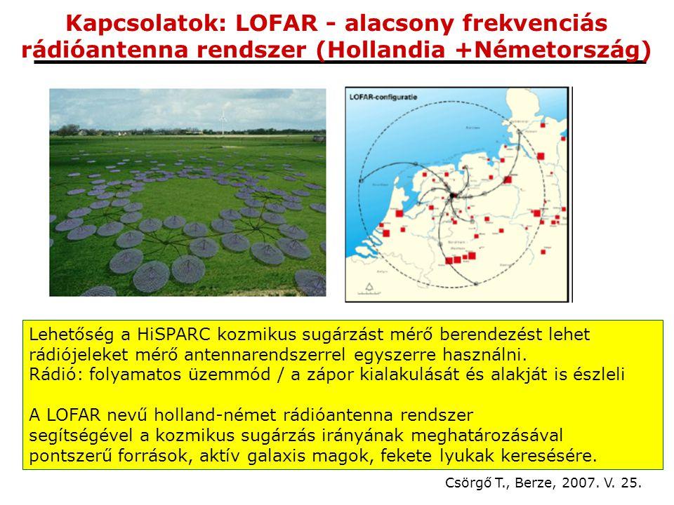 Kapcsolatok: LOFAR - alacsony frekvenciás rádióantenna rendszer (Hollandia +Németország) Csörgő T., Berze, 2007.