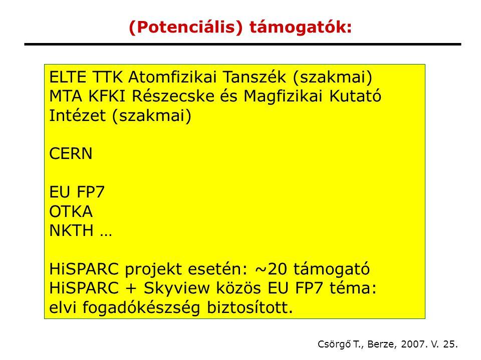 (Potenciális) támogatók: Csörgő T., Berze, 2007. V.