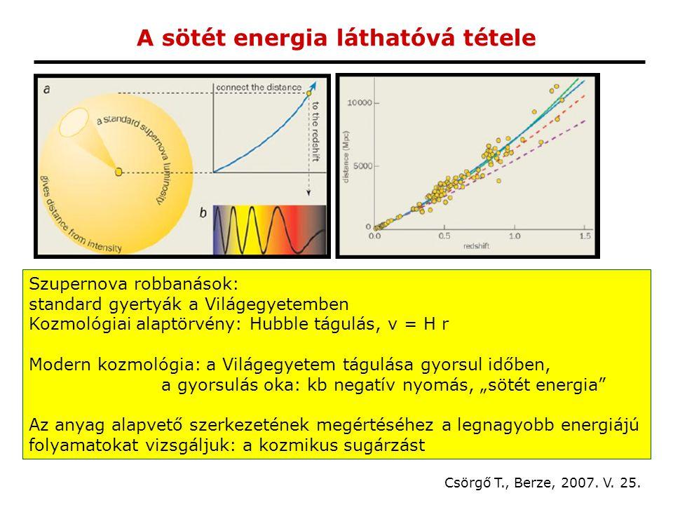 A sötét energia láthatóvá tétele Csörgő T., Berze, 2007.