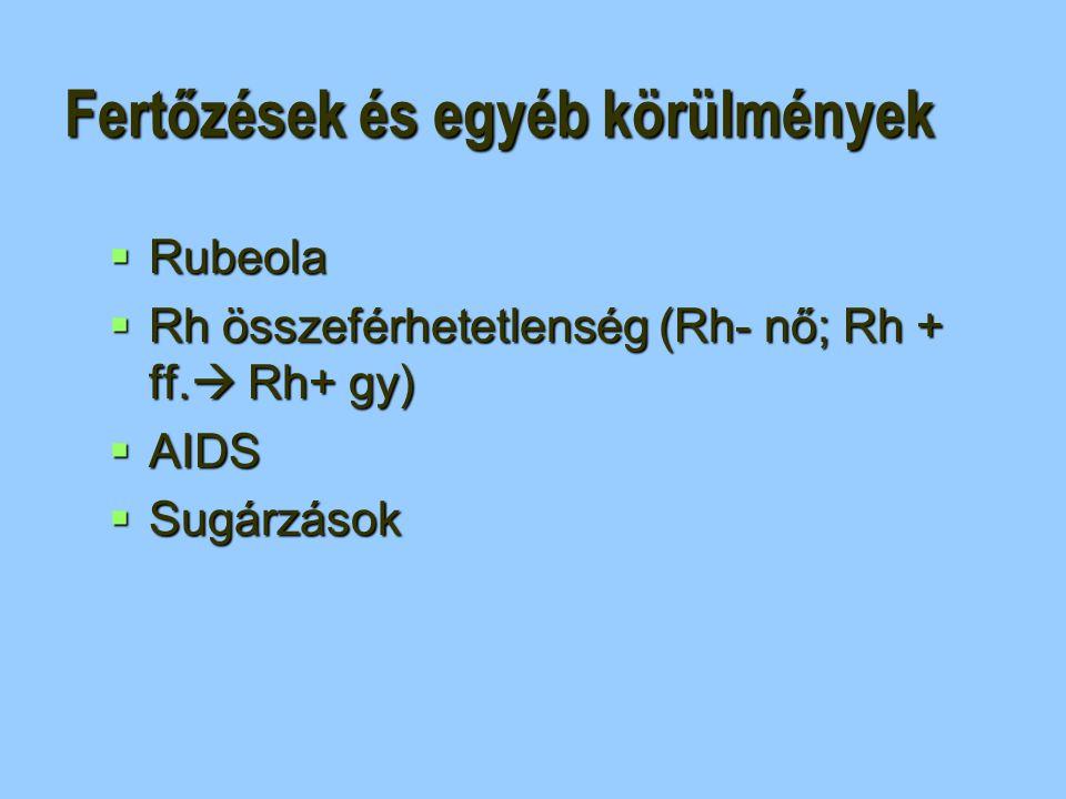 Fertőzések és egyéb körülmények  Rubeola  Rh összeférhetetlenség (Rh- nő; Rh + ff.  Rh+ gy)  AIDS  Sugárzások