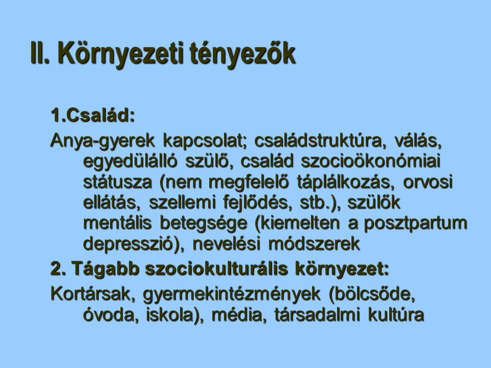 Kisdedkor:  Beszédértés  Beszédprodukció  Játék  Viselkedés Zavara Zavara
