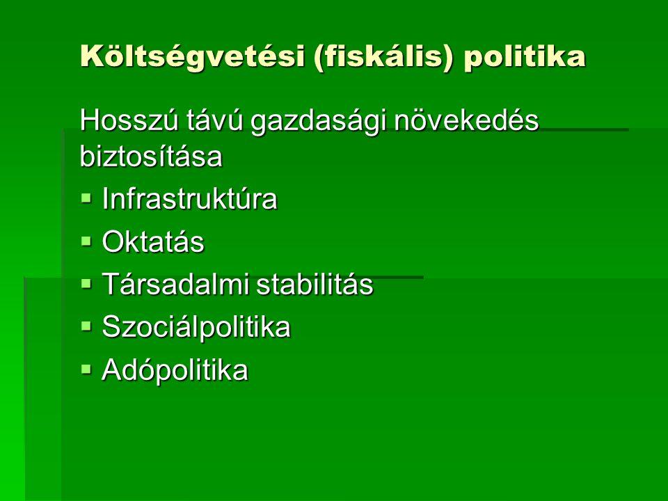 Költségvetési (fiskális) politika Hosszú távú gazdasági növekedés biztosítása  Infrastruktúra  Oktatás  Társadalmi stabilitás  Szociálpolitika  Adópolitika