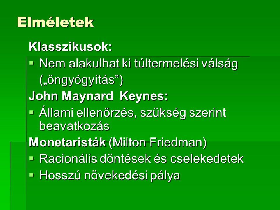 """Elméletek Klasszikusok:  Nem alakulhat ki túltermelési válság (""""öngyógyítás ) John Maynard Keynes:  Állami ellenőrzés, szükség szerint beavatkozás Monetaristák (Milton Friedman)  Racionális döntések és cselekedetek  Hosszú növekedési pálya"""
