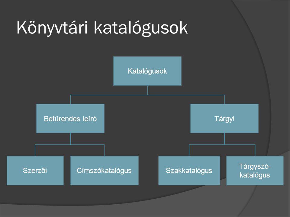 Könyvtári katalógusok Katalógusok Betűrendes leíróTárgyi Szakkatalógus Tárgyszó- katalógus SzerzőiCímszókatalógus