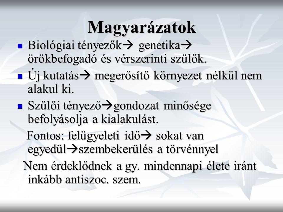 Magyarázatok Biológiai tényezők  genetika  örökbefogadó és vérszerinti szülők. Biológiai tényezők  genetika  örökbefogadó és vérszerinti szülők. Ú