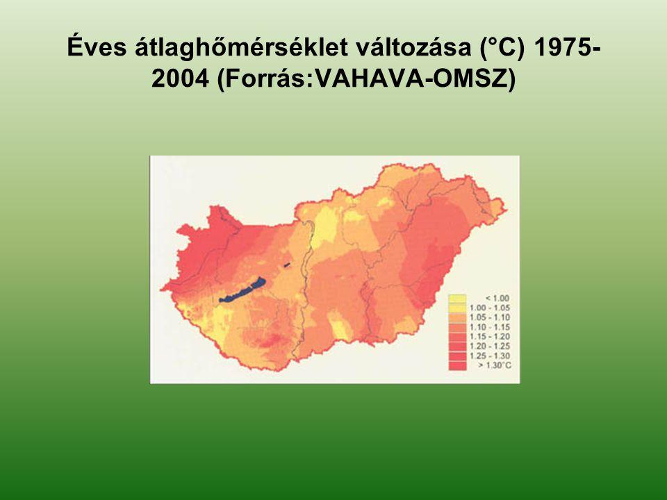 Éves átlaghőmérséklet változása (°C) 1975- 2004 (Forrás:VAHAVA-OMSZ)