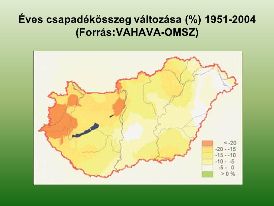 Éves csapadékösszeg változása (%) 1951-2004 (Forrás:VAHAVA-OMSZ)