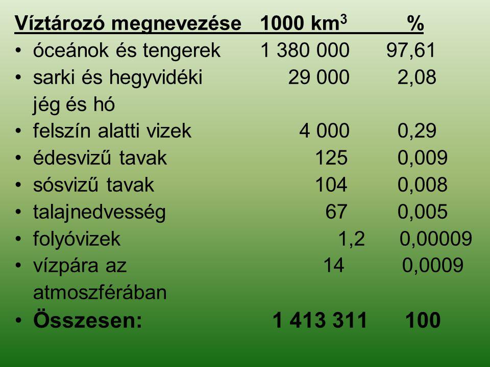 Magyarország állóvizei Magyarországon 1200 természetes és mesterséges tó van.