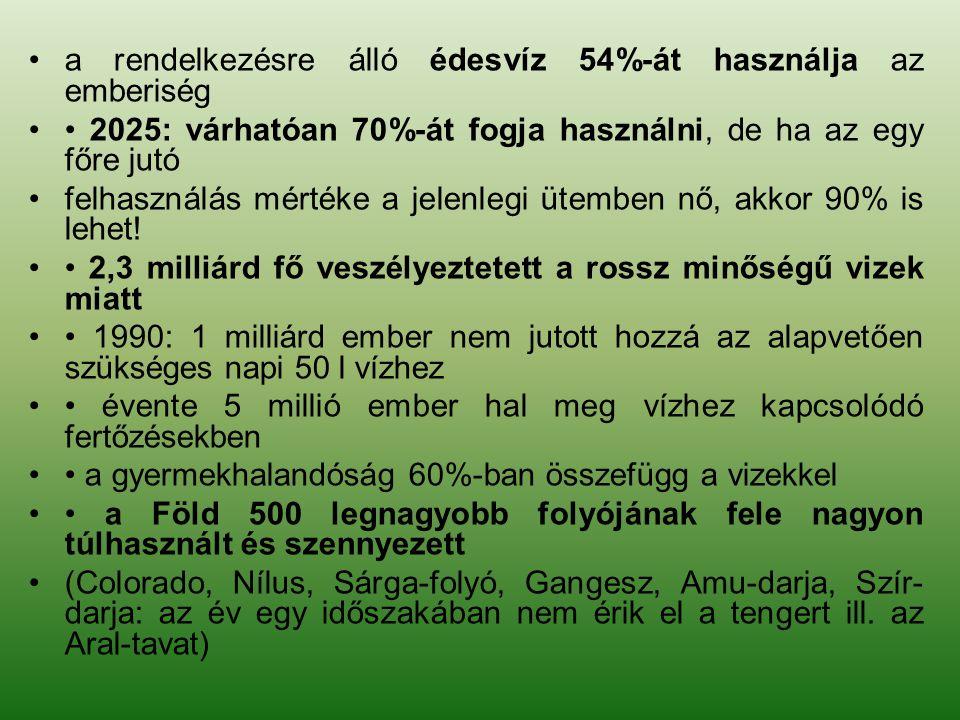 A HIDROSZFÉRÁT VESZÉLYEZTETŐ EMBERI BEAVATKOZÁSOK II.
