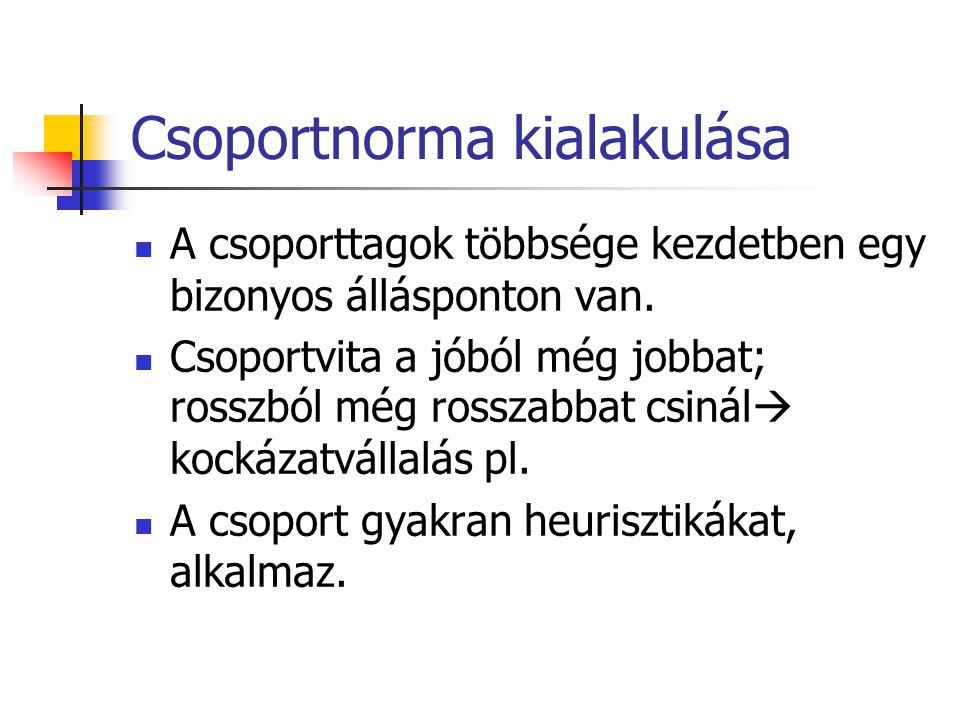 Csoportnorma kialakulása A csoporttagok többsége kezdetben egy bizonyos állásponton van.