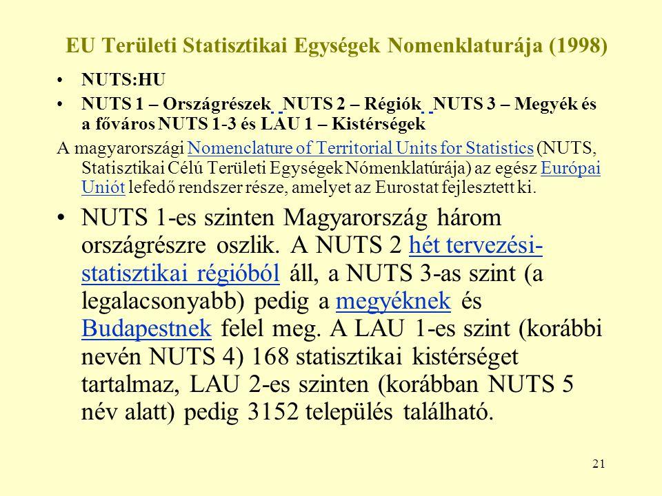 21 EU Területi Statisztikai Egységek Nomenklaturája (1998) NUTS:HU NUTS 1 – Országrészek NUTS 2 – Régiók NUTS 3 – Megyék és a főváros NUTS 1-3 és LAU 1 – Kistérségek A magyarországi Nomenclature of Territorial Units for Statistics (NUTS, Statisztikai Célú Területi Egységek Nómenklatúrája) az egész Európai Uniót lefedő rendszer része, amelyet az Eurostat fejlesztett ki.Nomenclature of Territorial Units for StatisticsEurópai Uniót NUTS 1-es szinten Magyarország három országrészre oszlik.
