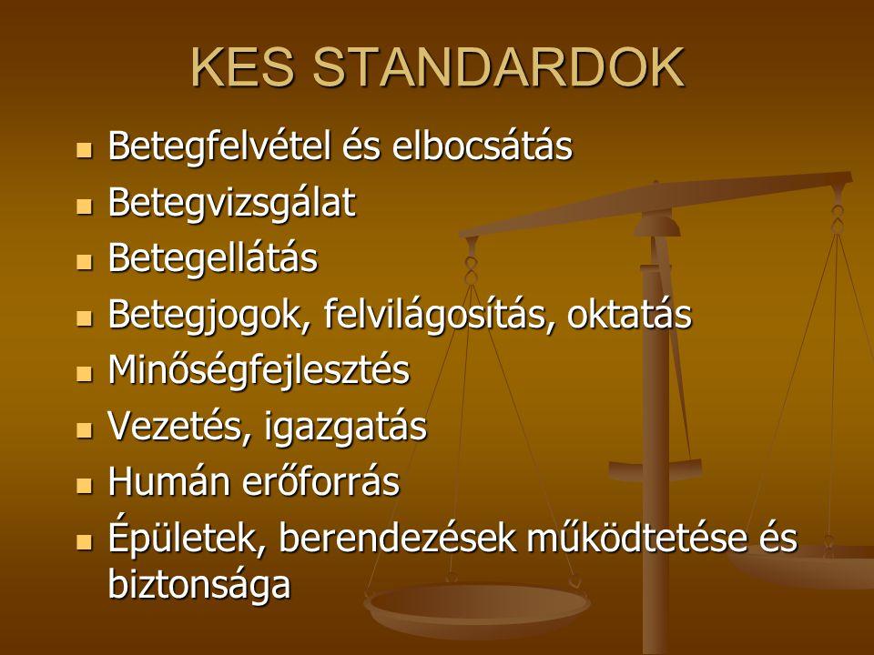 STANDARD SZABÁLYOZÁSON ALAPULÓ RENDSZEREK KES, JES, HES, VES (A JCI standardokon alapulnak) A betegellátás minőségének fejlesztésére, a biztonságos kö