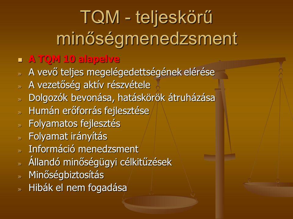 TQM - teljeskörű minőségmenedzsment A TQM olyan vezetési filozófia és gyakorlat, mely azt szolgálja, hogy egy szervezet anyagi és emberi erőforrásait