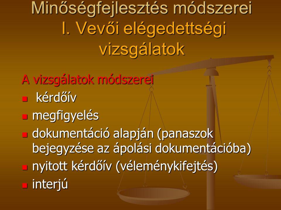 Minőségfejlesztés módszerei I. Vevői elégedettségi vizsgálatok Vevői elégedettségi vizsgálatok köre ügyfél, gondozott ügyfél, gondozott hozzátartozói
