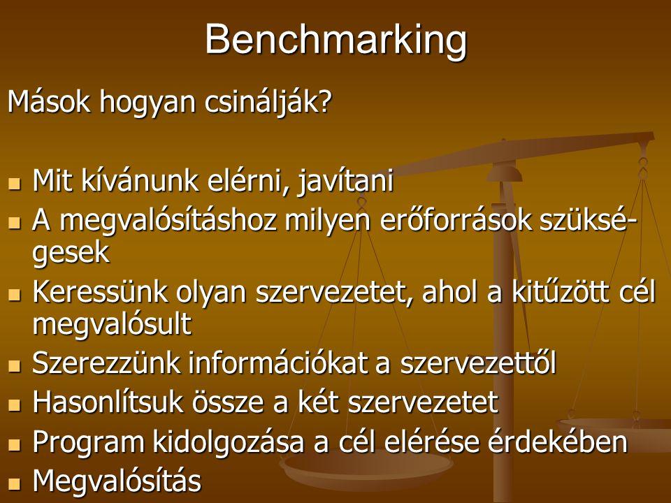 Minőségfejlesztés módszerei III. Helyzetfelmérés, önértékelés Benchmarking Célja: a legjobb gyakorlat keresése, jellemzőinek megállapítása. megállapít