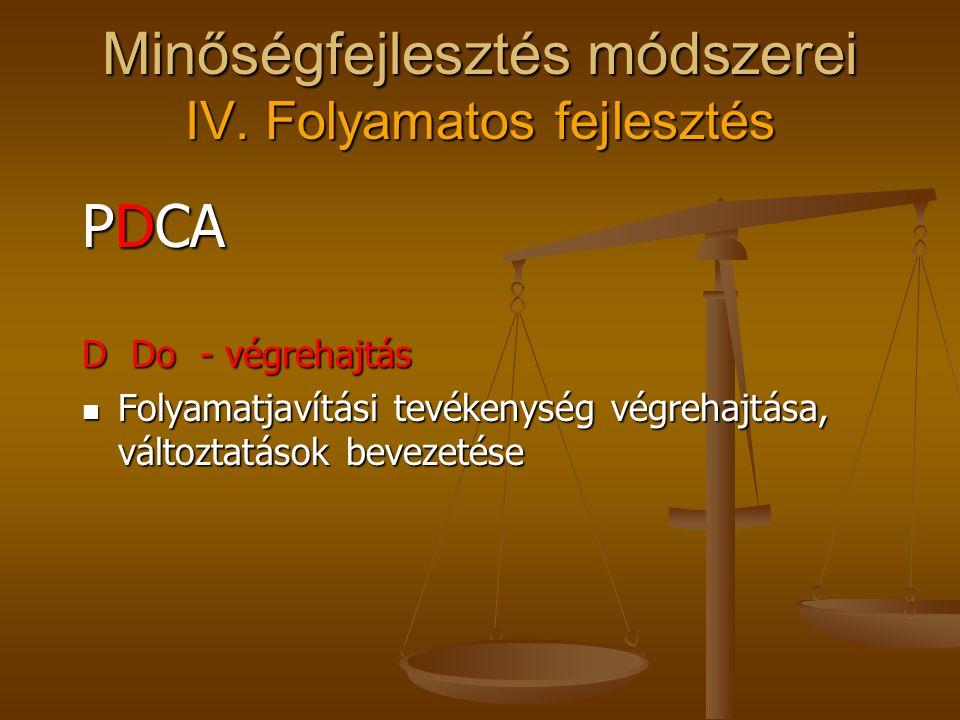 Minőségfejlesztés módszerei IV. Folyamatos fejlesztés Megoldási javaslatok VégrehajtásvalószinűségeSikerval. Várható hatás Összes pont Osztályos munka