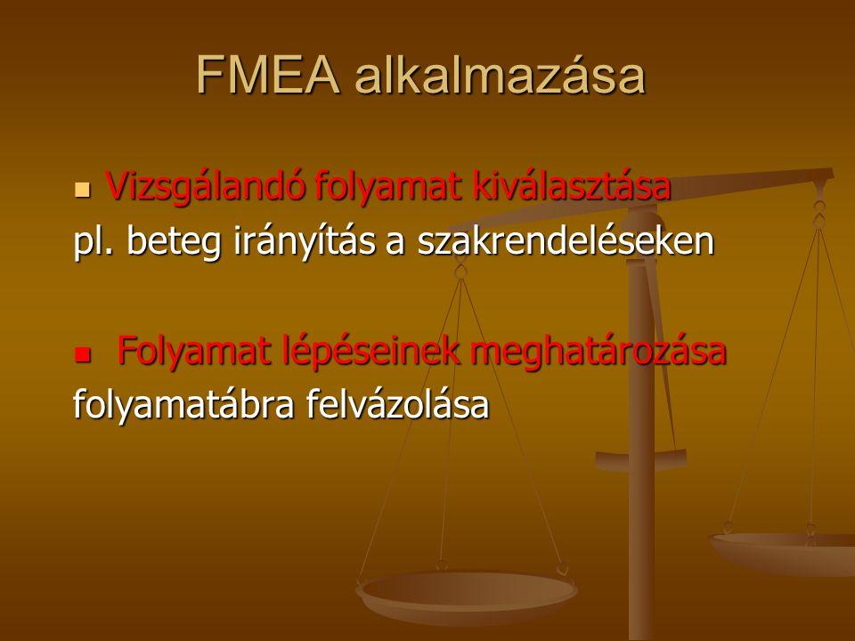 Hibamegelőzés FMEA módszer Fault Mode und Effects Analysis- hibamód és hatás elemzés Tervező módszer: Lehetséges hibák előfordulásának és hatásának vi