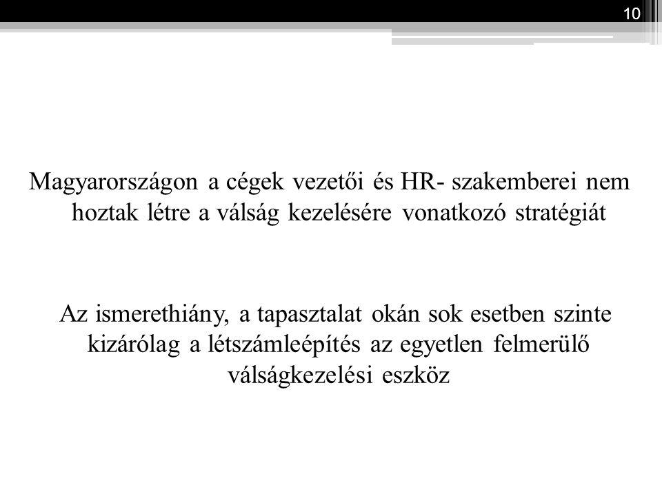 10 Magyarországon a cégek vezetői és HR- szakemberei nem hoztak létre a válság kezelésére vonatkozó stratégiát Az ismerethiány, a tapasztalat okán sok