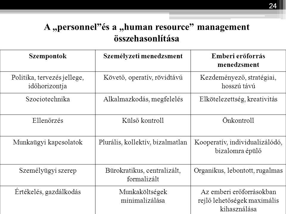 """A """"personnel""""és a """"human resource"""" management összehasonlítása 24 SzempontokSzemélyzeti menedzsmentEmberi erőforrás menedzsment Politika, tervezés jel"""