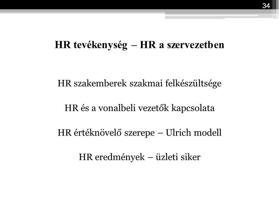 HR tevékenység – HR a szervezetben HR szakemberek szakmai felkészültsége HR és a vonalbeli vezetők kapcsolata HR értéknövelő szerepe – Ulrich modell H