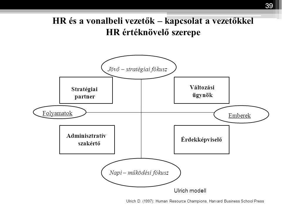 HR és a vonalbeli vezetők – kapcsolat a vezetőkkel HR értéknövelő szerepe 39 Folyamatok Emberek Jövő – stratégiai fókusz Napi – működési fókusz Straté