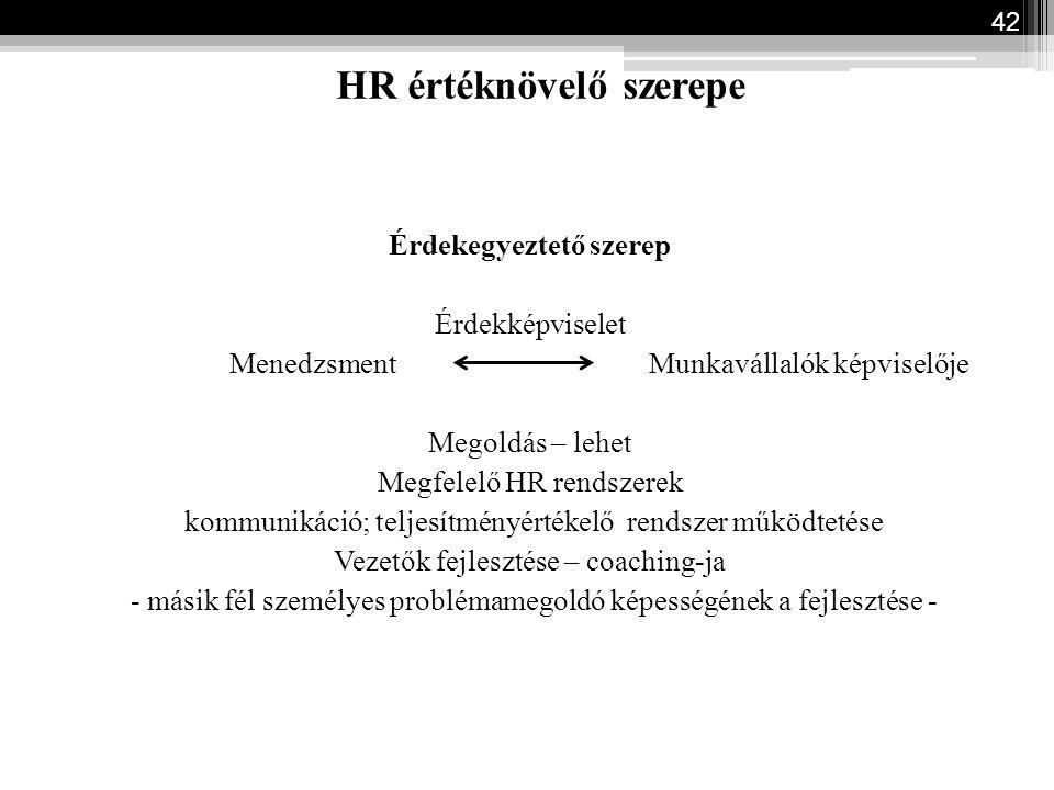 HR értéknövelő szerepe Érdekegyeztető szerep Érdekképviselet Menedzsment Munkavállalók képviselője Megoldás – lehet Megfelelő HR rendszerek kommunikác