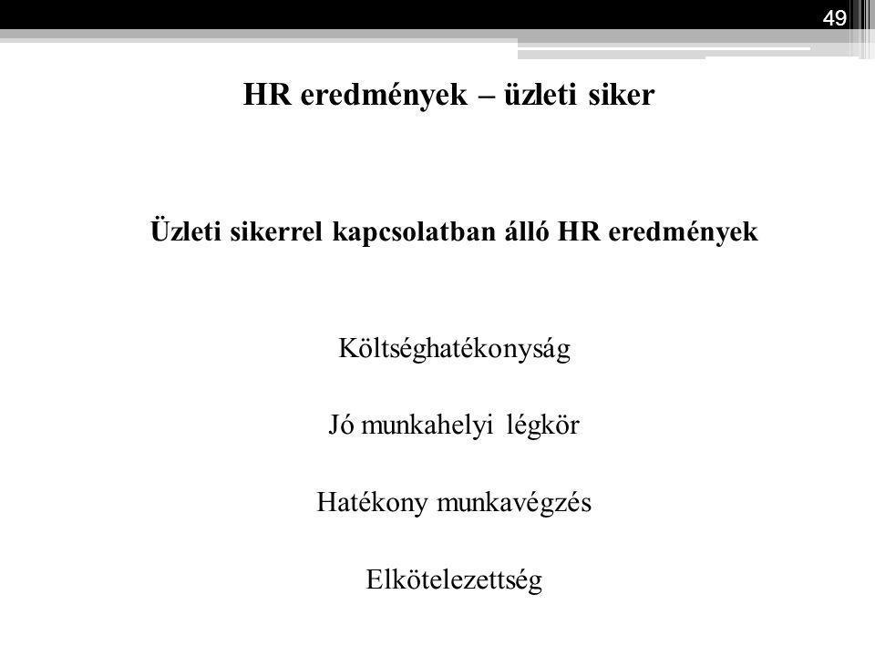 HR eredmények – üzleti siker Üzleti sikerrel kapcsolatban álló HR eredmények Költséghatékonyság Jó munkahelyi légkör Hatékony munkavégzés Elkötelezett