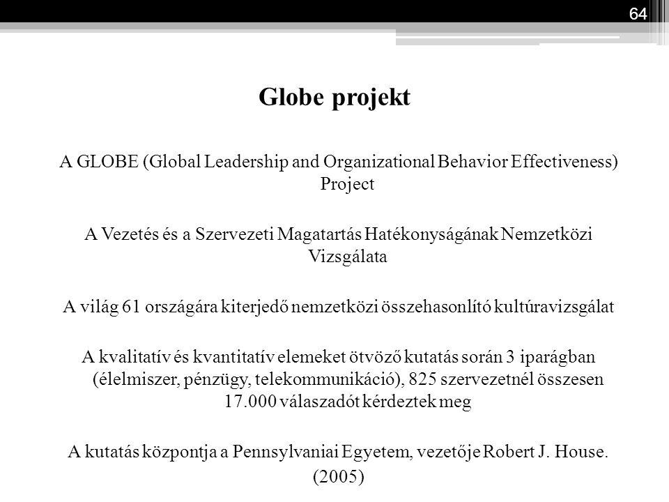 Globe projekt A GLOBE (Global Leadership and Organizational Behavior Effectiveness) Project A Vezetés és a Szervezeti Magatartás Hatékonyságának Nemze