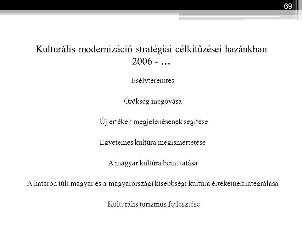 Kulturális modernizáció stratégiai célkitűzései hazánkban 2006 - … Esélyteremtés Örökség megóvása Új értékek megjelenésének segítése Egyetemes kultúra