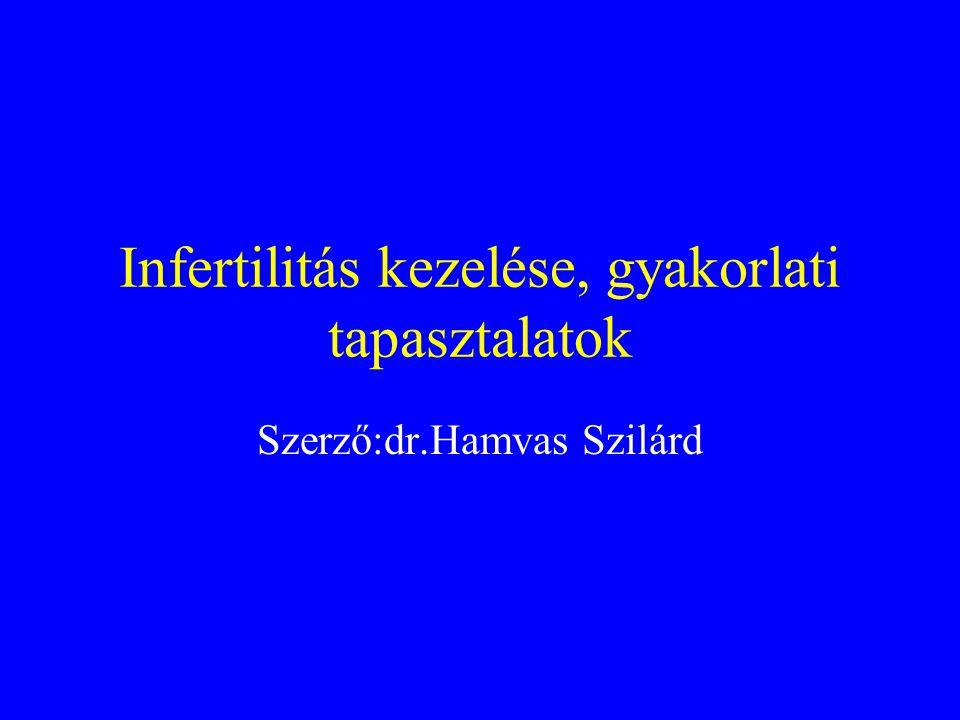 Infertilitás kezelése, gyakorlati tapasztalatok Szerző:dr.Hamvas Szilárd