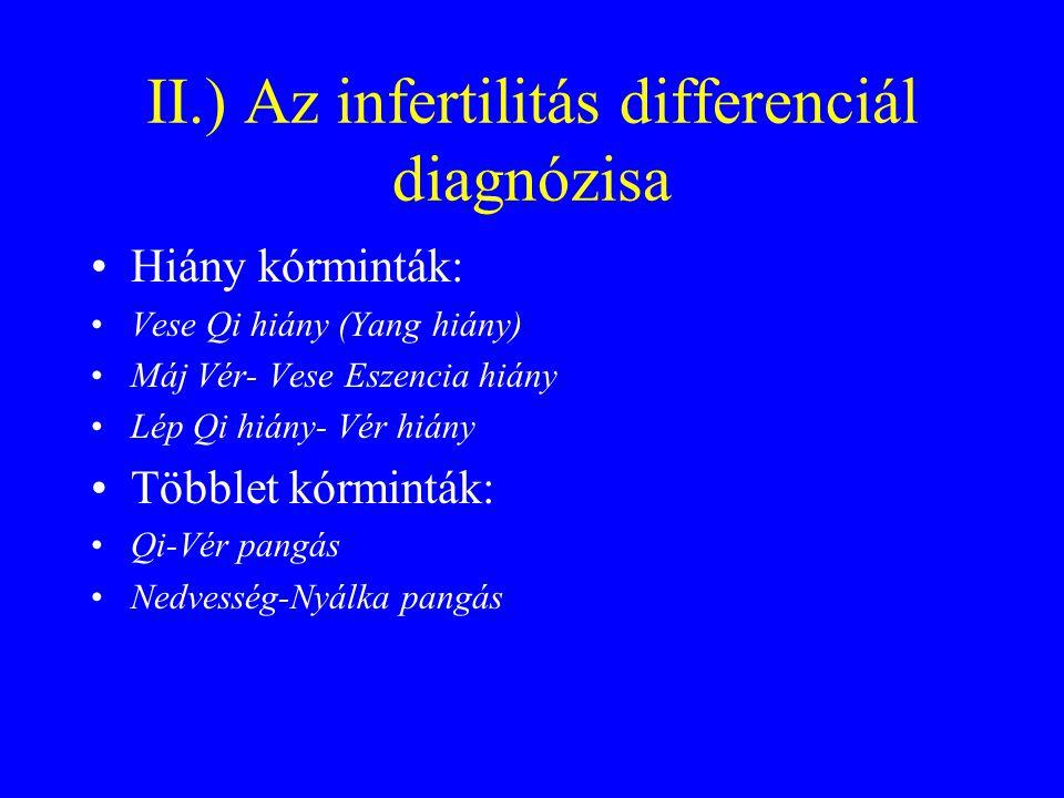 II.) Az infertilitás differenciál diagnózisa Hiány kórminták: Vese Qi hiány (Yang hiány) Máj Vér- Vese Eszencia hiány Lép Qi hiány- Vér hiány Többlet