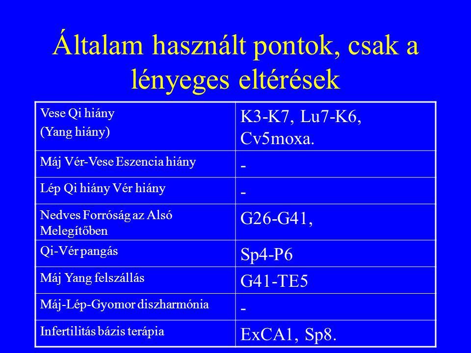 Általam használt pontok, csak a lényeges eltérések Vese Qi hiány (Yang hiány) K3-K7, Lu7-K6, Cv5moxa. Máj Vér-Vese Eszencia hiány - Lép Qi hiány Vér h