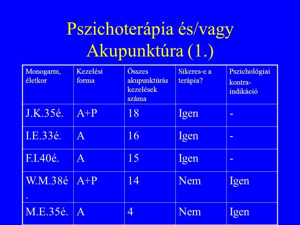 Pszichoterápia és/vagy Akupunktúra (1.) Monogarm, életkor Kezelési forma Összes akupunktúrás kezelések száma Sikeres-e a terápia? Pszichológiai kontra