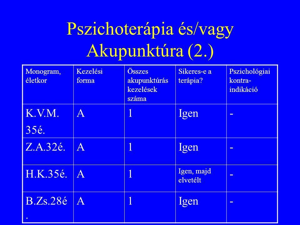 Pszichoterápia és/vagy Akupunktúra (2.) Monogram, életkor Kezelési forma Összes akupunktúrás kezelések száma Sikeres-e a terápia? Pszichológiai kontra