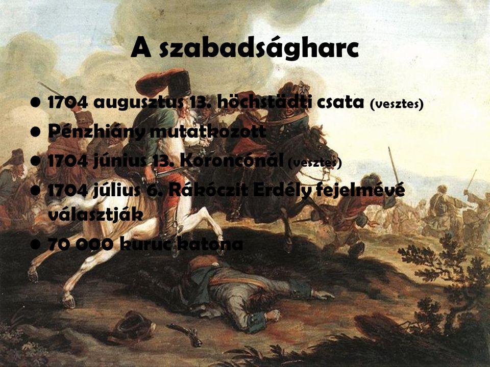 A szabadságharc 1704 augusztus 13. höchstädti csata (vesztes) Pénzhiány mutatkozott 1704 június 13. Koroncónál (vesztes) 1704 július 6. Rákóczit Erdél