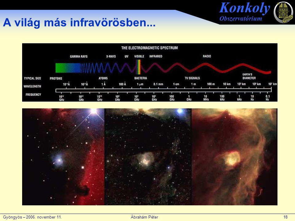 Gyöngyös – 2006. november 11. Ábrahám Péter 18 Konkoly Obszervatórium A világ más infravörösben...