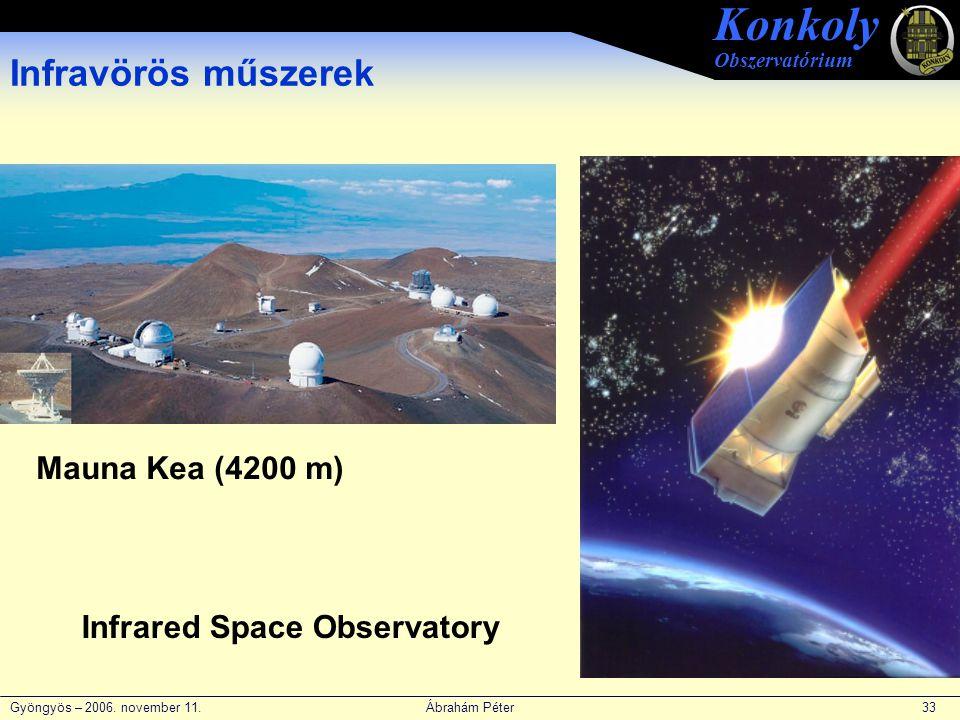 Gyöngyös – 2006. november 11. Ábrahám Péter 33 Konkoly Obszervatórium Infravörös műszerek Mauna Kea (4200 m) Infrared Space Observatory