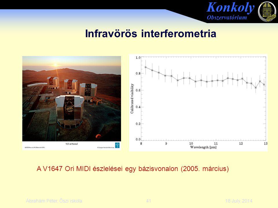 Konkoly Obszervatórium Ábrahám Péter, Őszi iskola4118 July, 2014 Infravörös interferometria A V1647 Ori MIDI észlelései egy bázisvonalon (2005.