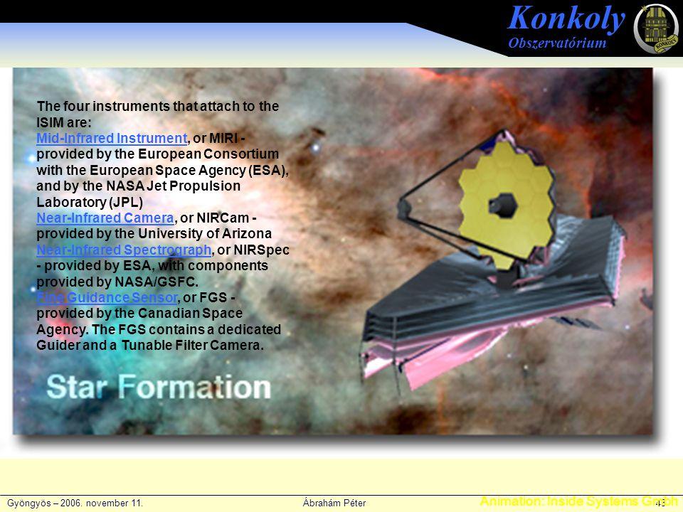 Gyöngyös – 2006. november 11. Ábrahám Péter 43 Konkoly Obszervatórium Animation: Inside Systems Gmbh The four instruments that attach to the ISIM are: