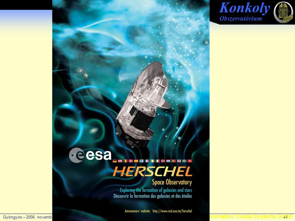 Gyöngyös – 2006. november 11. Ábrahám Péter 44 Konkoly Obszervatórium Animation: Inside Systems Gmbh