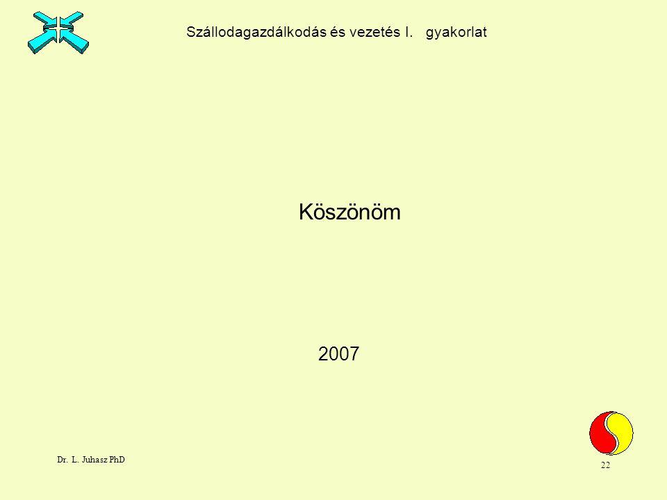 Dr. L. Juhasz PhD 22 2007 Köszönöm Szállodagazdálkodás és vezetés I. gyakorlat