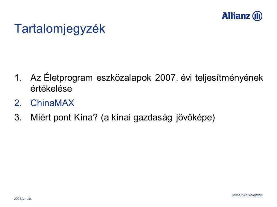 2008.január. ChinaMAX Roadshow Tartalomjegyzék 1.Az Életprogram eszközalapok 2007. évi teljesítményének értékelése 2.ChinaMAX 3.Miért pont Kína? (a kí