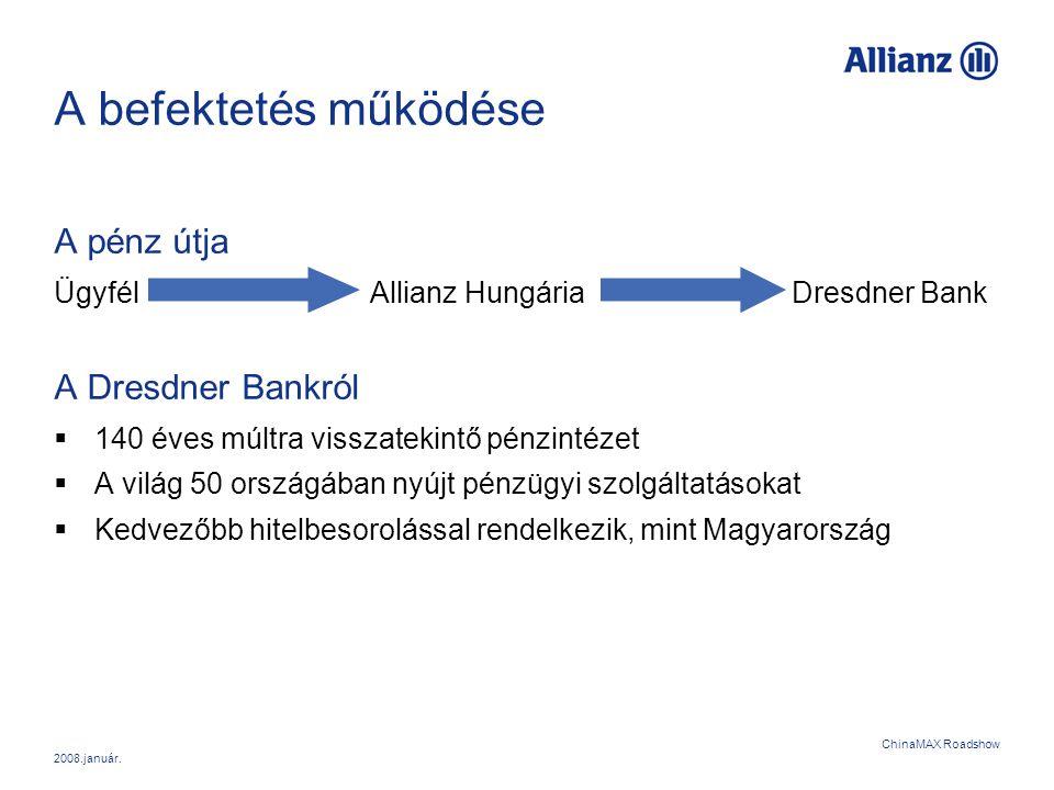 2008.január. ChinaMAX Roadshow A befektetés működése A pénz útja ÜgyfélAllianz HungáriaDresdner Bank A Dresdner Bankról  140 éves múltra visszatekint